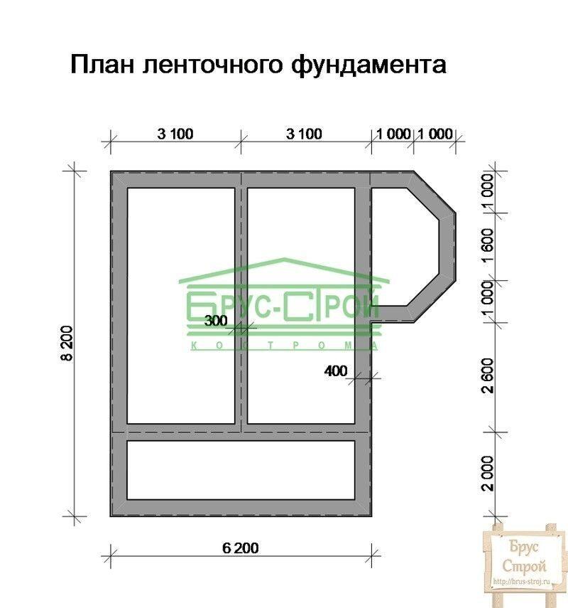 Фундамент под дом из бруса 8х8 своими руками 56